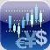 【Simplex FX】FX投資をしている人必携のアプリ。