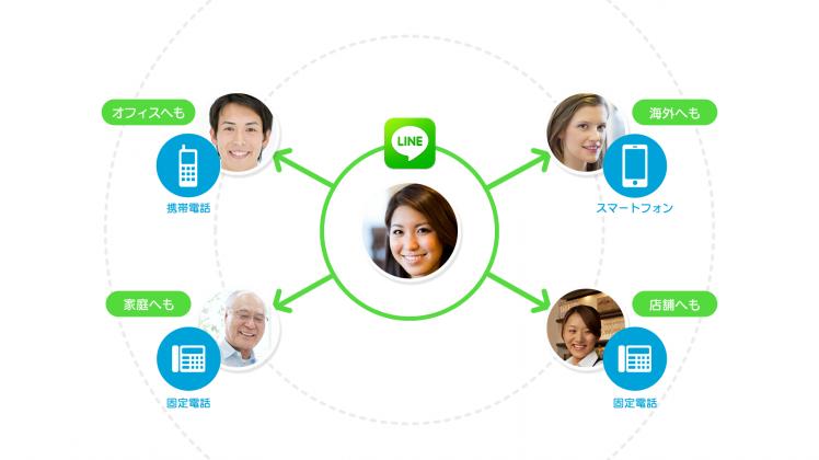 【号外】LINEが新サービス「LINE電話」を発表。2014年3月より開始!